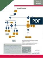 disfunsao_tireoidiana.pdf