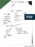 ce242-bitumin-class-notes.pdf