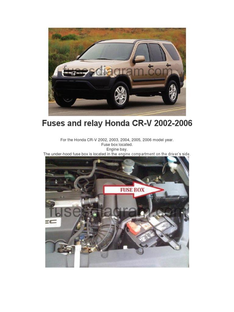 2006 Mazda Tribute Fuse Box