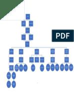 diagrama de una empresa