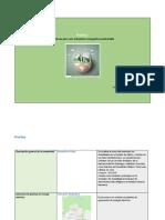 Practica. Opciones Para Una Transición Energética Sustentable