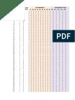 Hasil Kuesioner - Index (Ilma)