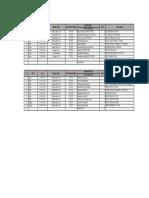 Jadwal Kuliah Ganjil 18-19