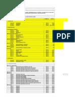 Listado de Planos estructuras de Huancasancos-electricas.xlsx