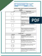 Diagramas[2]