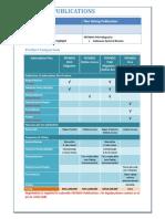 PEFINDO_PUBLICATIONS.pdf