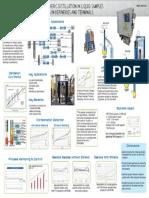 Effective Atmospheric Distillation in Liquid Samples