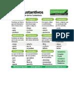 Clasiificaci de Sustantivos
