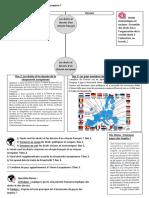 Être Citoyen Français Et Européen