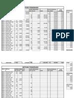 1.inventarios ponderado pesp ueps - ejercicios agosto - PEPS.xlsx