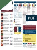 Pathways Infografia Español