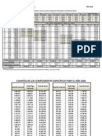 01 Funcionarios Ficha Retributiva 2018  (1-1-2018).pdf