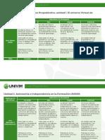 Rúbrica de evaluación_CursoPropedéutico.pdf