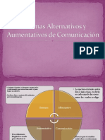 Sistemas Alternativos y Aumentativos de Comunicacion