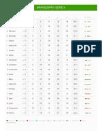 Tabela Serie A