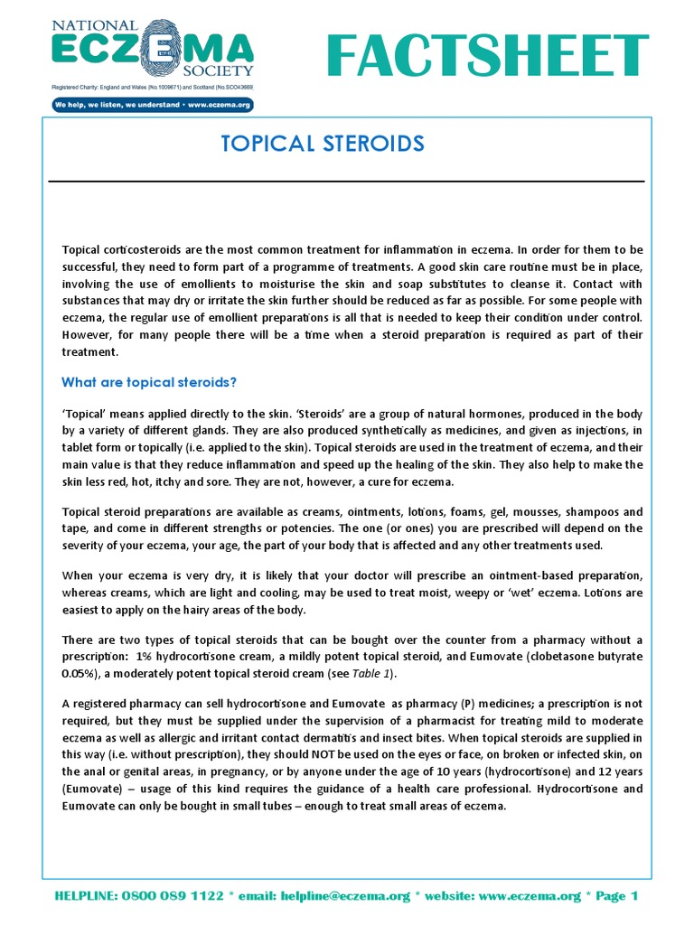 Topical Steroids September 2016   Topical Medication