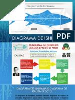 Diagrama de Ishikawa o Diagrama de Causa Efecto