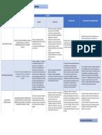 Metodologia a La Investigacion Diaz Garcia2151515
