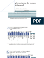 Datos Cuantitativo Del NSPJ