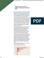 Femicidios Argentina