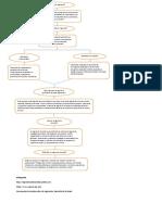 125841604-Mapa-Conceptual-De-Ingenieria-Industrial.pdf