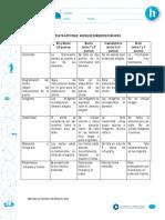 Articles-19493 Recurso Pauta PDF