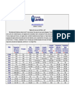 tabela de lapsos.pdf