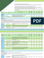 Tabela credenciados