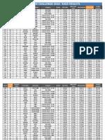 2018-Bravado-Challenge-Results.pdf