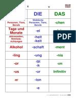 15_kaertchen_genusregeln.pdf