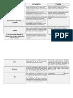 CUADRO COMPARATIVO1-METODOLOGÍA.docx