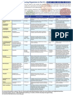FDA_FoodborneIllness_Final.pdf