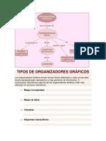 TIPOS DE ORGANIZADORES GRÁFICOS u. galileo.musica.docx