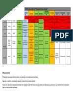 Matriz resumida de respuesta tipo ensayo de 15 puntos.docx
