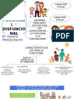 conductas adictivas familias dayana.pptx