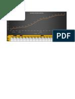 2018 HRSG2 SI Progress Curve