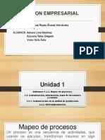 Gestion Empresarial Unidad 1