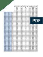 Datos Observados - Comparaciones.xlsx