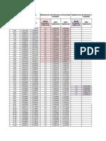 Datos Observados - Comparaciones