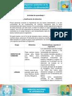 Evidencia 1-Conceptualizacion y Clasificacion de Alimentos
