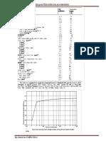 tablasmomento.pdf