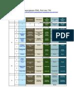 Ini Perbandingan Kepangkatan PNS, Polri dan TNI.docx