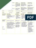 Defective contracts (OBLICON).docx