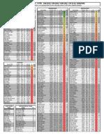 Beersheets.pdf