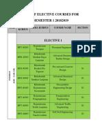 Senarai Elektif.docx