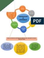 Diagrama y Análisis Explicativo Sobre Las Construcciones Sostenibles