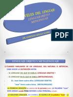 NIVELES DEL LENGUAJE. Lenguaje-Objeto y Metalenguaje.2017-I. (3)