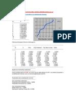 ESTUDIO HIDROLOGICO - CAUDALES MINIMOS (imprimir).docx