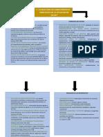 1.CUALES-SON-LAS-CARACTERISTICAS-PRINCIPALES-DE-LA-SITUACION-DE-SALUD.docx