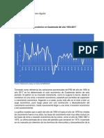 Ciclo Económico en Guatemala 1954-2017